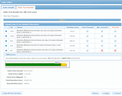 How are Clinical Decision Support Artifacts Tested Today